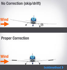 Wind Correction Chart How To Make A Perfect Crosswind Takeoff Boldmethod