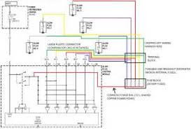 wiring diagrams for freightliner trucks the wiring diagram Freightliner Starter Wiring Diagram similiar freightliner starter diagram keywords, wiring diagram starter wiring diagram for 1994 freightliner