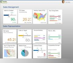 App Sales Pharmaceutical Sales Analytical App By Sodales Solutions Inc Sap