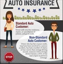 here is how to tell if you are a standard or non standard customer and