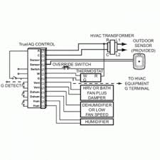 honeywell th8000 wiring diagram wiring diagram for you • honeywell visionpro th8000 wiring diagram honeywell th8000 honeywell th8000 thermostat wiring diagram honeywell thermostat th8000 wiring