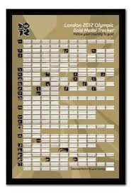 Medal Chart London 2012 Amazon Com Iposters London 2012 Gold Medal Tracker Wall