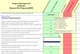 Project Management (Pm) Software Evaluation & Selection