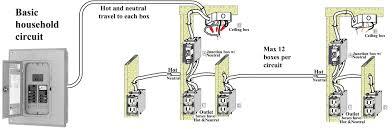 home electrical wiring diagrams wiring diagram meta wiring house diagram manual e book home electrical wiring diagram software basic residential wiring tips