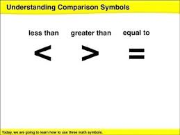 Math Symbols Meanings Less Than Symbols Math Equal Less Greater Symbols