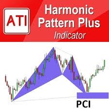 Forex Chart Pattern Indicator Free Download Harmonic Pattern Plus Mt5 1 Year
