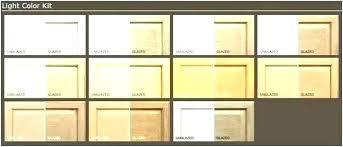 Rustoleum Cabinet Transformations Colors Rustoleum Kitchen