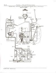 1955 chevy ignition switch wiring diagram blackhawkpartnersco