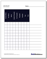 T Chart Math Worksheets Place Value Chart