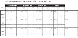 blood pressure and blood sugar log sheet blood sugar monitor health management and education at uc davis