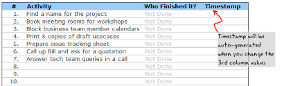 Project Management Microsoft Excel Todo List Task List Templates For Project Management Dowload