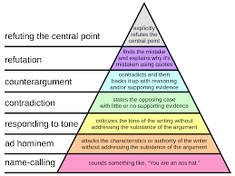 file graham s hierarchy of disagreement svg open