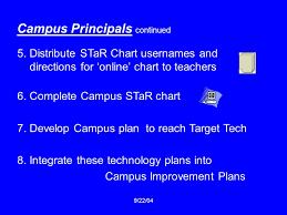 Complete Star Chart 9 22 04 Texas Teacher Star Chart School Technology And