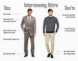Image result for what are do's and don'ts in an interview