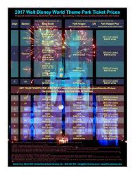 Disney World Ticket Price Chart Brents Blog Bferryhomes Com