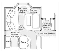 Accessibility Remodeling Ideas Plans