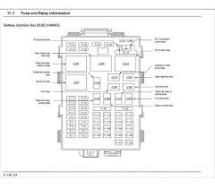 1991 f150 fuse box diagram auto electrical wiring diagram \u2022 91 ford f150 fuse diagram f150 fuse box diagram 1999 1999 f150 xlt fuse box diagram wiring rh hg4 co 1991 ford f150 custom fuse box diagram fuse box diagram 1991 ford f150 pickup