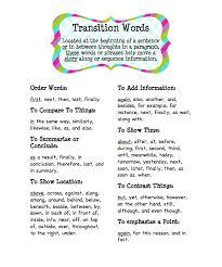 Transitional Words For Argumentative Essay Transitional Words For An Argumentative Essay