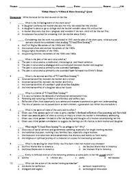 essay topics about childhood naidu