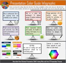 infographic presentation slide color guide from presentation  creative powerpoint presentation topics for college students