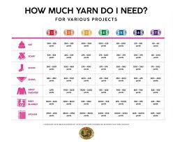 Yarn Size Chart Chart For Estimating Yarn Yardage Yarn Weight Chart