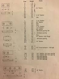 Unertl Scope Base Chart Looserounds Com