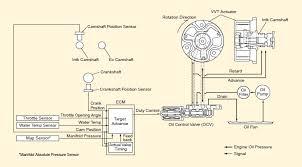 kwikee step control unit wiring diagram wiring diagram for you • radionics d7212 wiring diagram 30 wiring diagram images kwikee step motors identification motorhome wiring diagrams