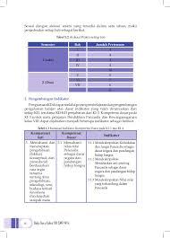 Check spelling or type a new query. Pkn Smp Kelas 8 Buku Guru Kurikulum 2013