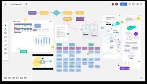 Miro Design Tool Online Whiteboarding Platform For Consultants