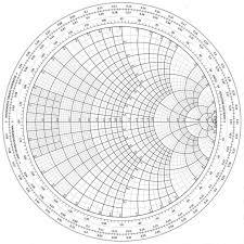 b43408da3e18fa73e0c25d60a3ec002b 25 best ideas about smith chart on pinterest daniel smith art on free printable wedding seating chart