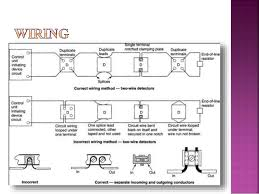 fundamentals of fire alarm system fire alarm wiring diagram schematic at Fire Alarm Wiring Diagram Manual