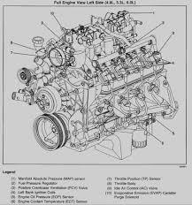 gm 3 4 liter engine diagram wiring diagrams best diagram of 3 4l v6 engine wiring diagrams best chevrolet 3 4 engine diagram gm 3 4 liter engine diagram