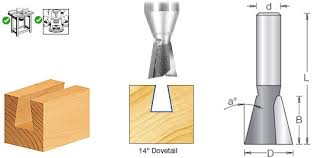 dovetail router bits. 14º dovetails router bits - toolstoday.com industrial quality carbide tipped dovetail n