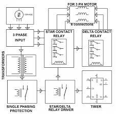 wiring diagram of star delta motor starter ewiring star delta motor starter eep diagram connection