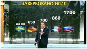 Если и есть в Сирии какие-то российские граждане в виде добровольцев, то к Минобороны РФ это не имеет никакого отношения, - Песков - Цензор.НЕТ 9676