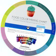 Chefmaster Color Mixing Chart Ck Products
