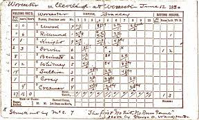 Baseball Game Scorecard Baseball History 19th Century Baseball Image Perfect Game