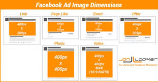 best picture size for facebook the content marketers guide to sponsored social media posts