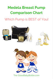 Medela Breast Pump Comparison Chart Choose The Best Medela