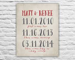 anniversary gift baby announcement print canvas first Wedding Date On Canvas details print important dates wedding date canvas