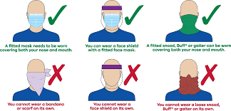 Surgical face masks effectively block the spread of seasonal coronaviruses in respiratory droplets. Face Mask Rules Have Changed In Victoria Medical One