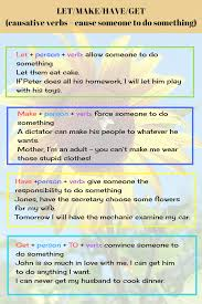 Causative Verbs In English Let Make Have Get English
