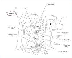 nissan titan fuse box schematic diagram schematic wiring diagram 2004 nissan titan trailer wiring diagram 2007 nissan titan fuse box cover diagram armada wiring electricity rhsuccessessite nissan titan fuse box