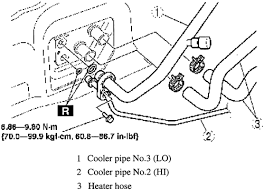 repair guides heater core removal installation 4 autozone com fig