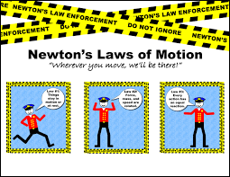 Image result for newton's laws of motion 3