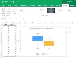 Box Plot Excel 2010 Template Caseyroberts Co
