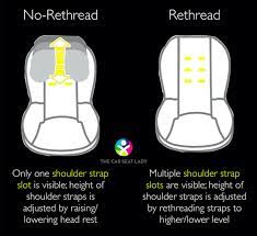 the car seat ladyno rethread harness