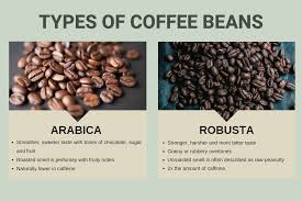 Single origin coffees are all the rage in the specialty coffee industry. Blends Vs Single Origin Training Nestle Professional