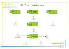 uml component diagram uml diagram pinterest component diagram Fly By Wire Component Diagram uml component diagram Fly by Wire Throttle