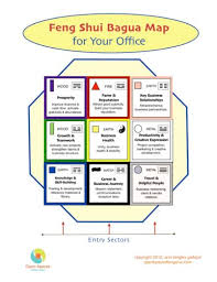 Business Feng Shui The Bagua Map For Your Office Open Spaces Feng